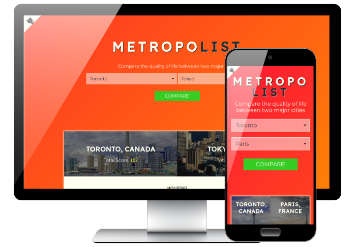 Desktop and mobile view of Metropolist