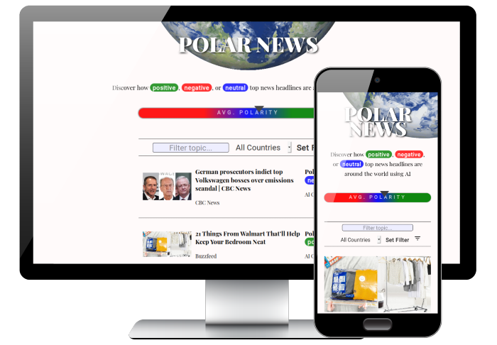Desktop and mobile view of Polar News